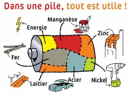 dans_une_pile